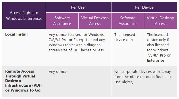 windows-license